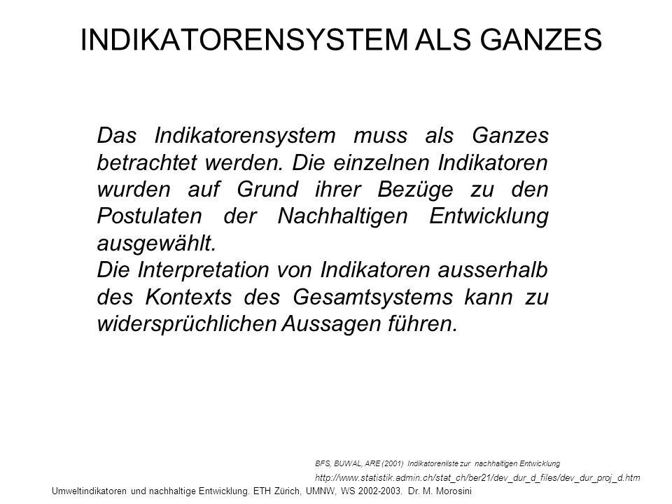 Umweltindikatoren und nachhaltige Entwicklung. ETH Zürich, UMNW, WS 2002-2003. Dr. M. Morosini INDIKATORENSYSTEM ALS GANZES BFS, BUWAL, ARE (2001) Ind