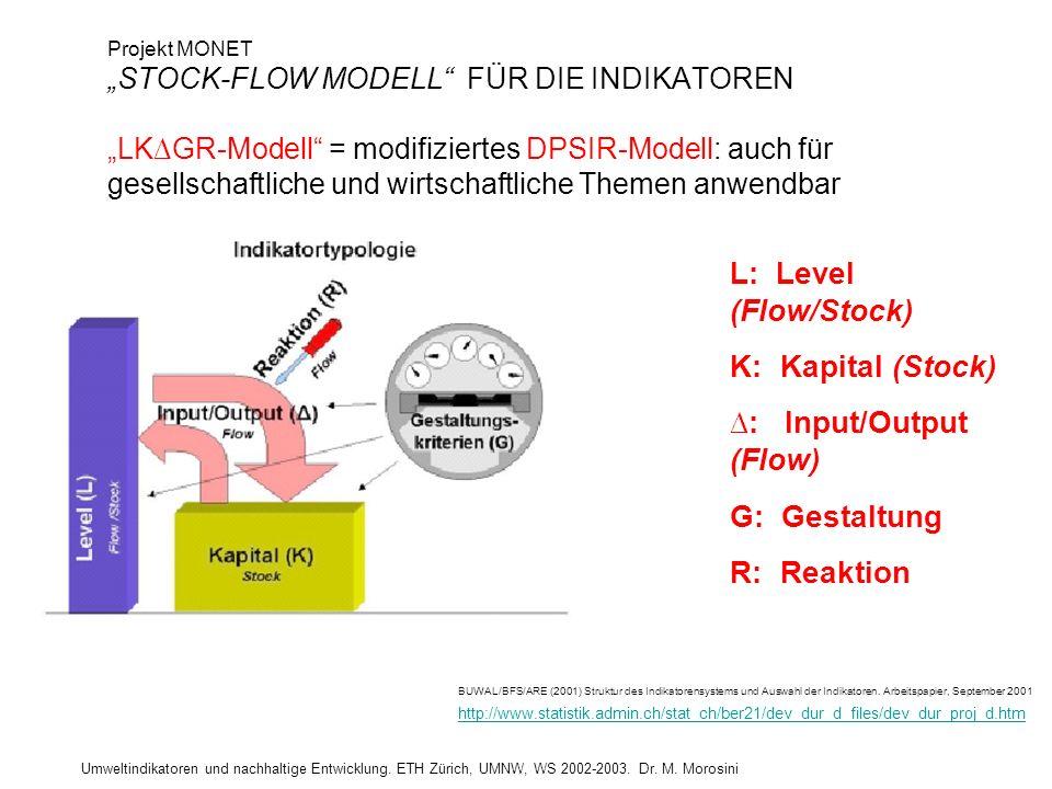 Umweltindikatoren und nachhaltige Entwicklung. ETH Zürich, UMNW, WS 2002-2003. Dr. M. Morosini Projekt MONET STOCK-FLOW MODELL FÜR DIE INDIKATOREN LKG