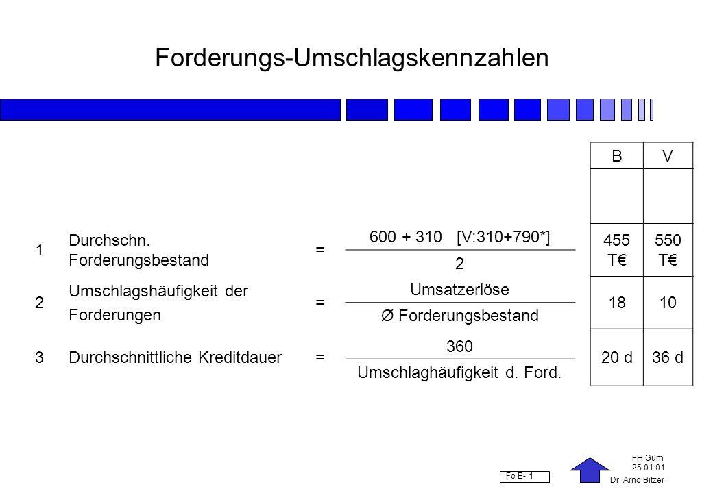 Dr. Arno Bitzer FH Gum 25.01.01 Fo B- 1 Forderungs-Umschlagskennzahlen BV 1 Durchschn. Forderungsbestand = 600 + 310 [V:310+790*] 455 T 550 T 2 2 Umsc