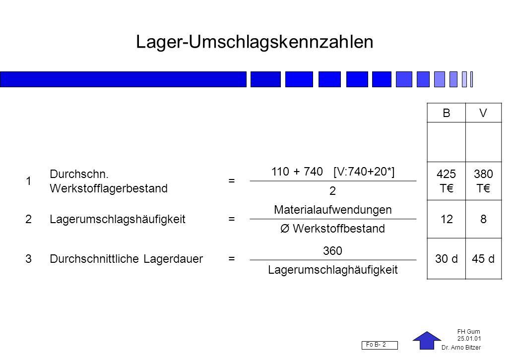 Dr.Arno Bitzer FH Gum 25.01.01 Fo B- 3 Kapital-Umschlagskennzahlen (EK bzw.