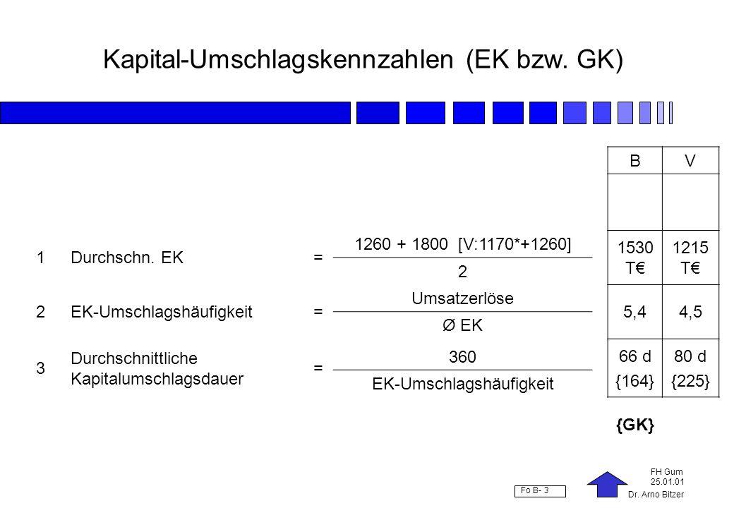 Dr. Arno Bitzer FH Gum 25.01.01 Fo B- 3 Kapital-Umschlagskennzahlen (EK bzw. GK) BV 1Durchschn. EK= 1260 + 1800 [V:1170*+1260] 1530 T 1215 T 2 2EK-Ums