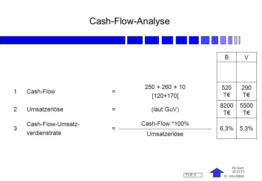 Dr. Arno Bitzer FH Gum 25.01.01 Fo B- 5 Cash-Flow-Analyse BV 1Cash-Flow= 250 + 260 + 10 [120+170] 520 T 290 T 2Umsatzerlöse=(laut GuV) 8200 T 5500 T 3