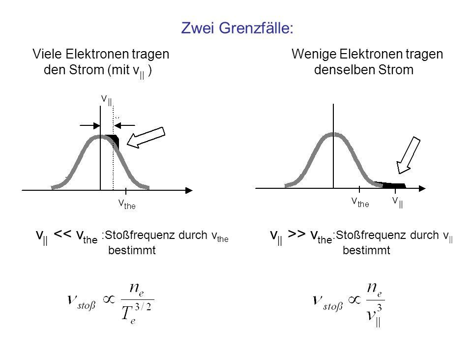 Zwei Grenzfälle: v || << v the :Stoßfrequenz durch v the bestimmt v || >> v the :Stoßfrequenz durch v || bestimmt Viele Elektronen tragen Wenige Elektronen tragen den Strom (mit v || ) denselben Strom