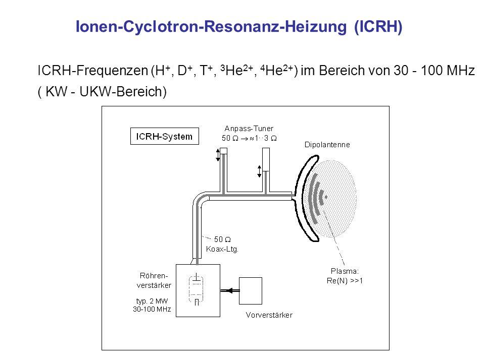 Ionen-Cyclotron-Resonanz-Heizung (ICRH) ICRH-Frequenzen (H +, D +, T +, 3 He 2+, 4 He 2+ ) im Bereich von 30 - 100 MHz ( KW - UKW-Bereich)
