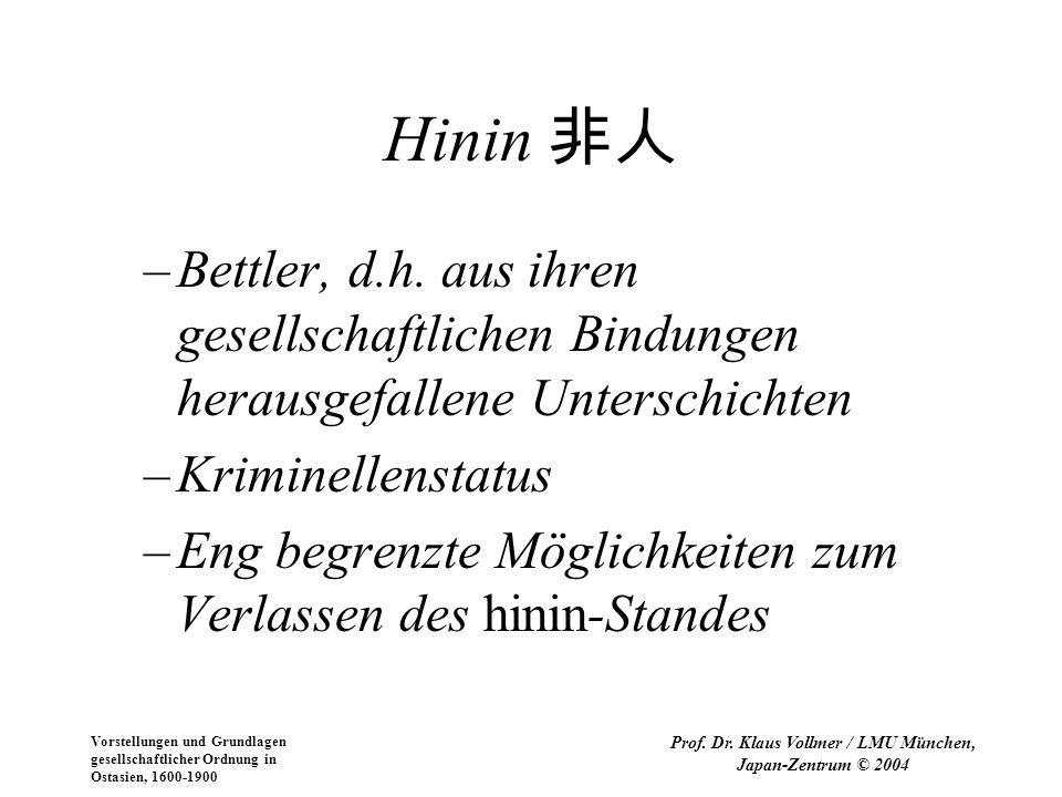 Vorstellungen und Grundlagen gesellschaftlicher Ordnung in Ostasien, 1600-1900 Prof. Dr. Klaus Vollmer / LMU München, Japan-Zentrum © 2004 Hinin –Bett