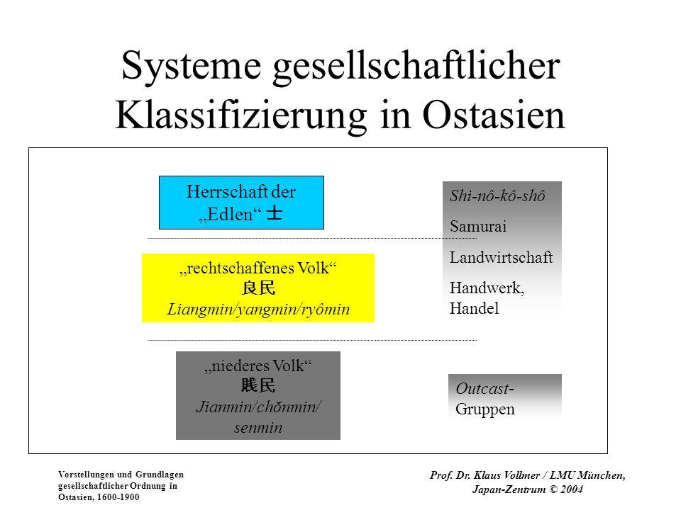 Vorstellungen und Grundlagen gesellschaftlicher Ordnung in Ostasien, 1600-1900 Prof. Dr. Klaus Vollmer / LMU München, Japan-Zentrum © 2004 Systeme ges