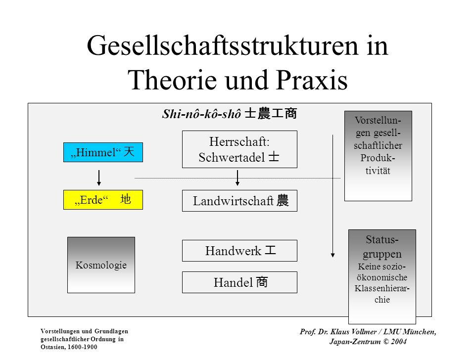 Vorstellungen und Grundlagen gesellschaftlicher Ordnung in Ostasien, 1600-1900 Prof. Dr. Klaus Vollmer / LMU München, Japan-Zentrum © 2004 Gesellschaf