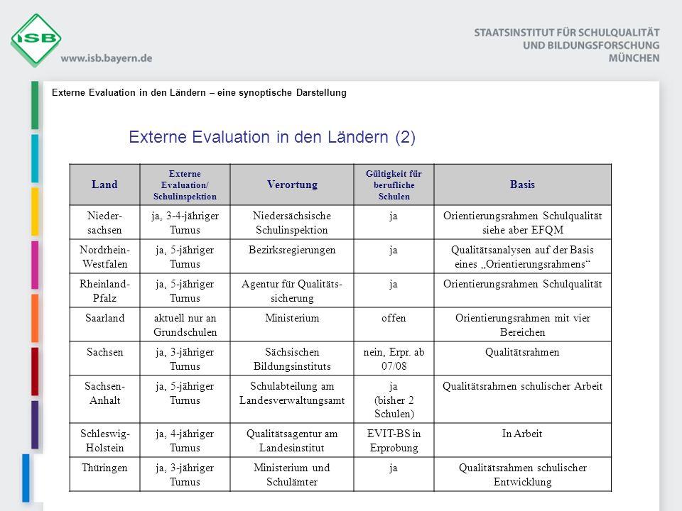 Land Externe Evaluation/ Schulinspektion Verortung Gültigkeit für berufliche Schulen Basis Nieder- sachsen ja, 3-4-jähriger Turnus Niedersächsische Sc