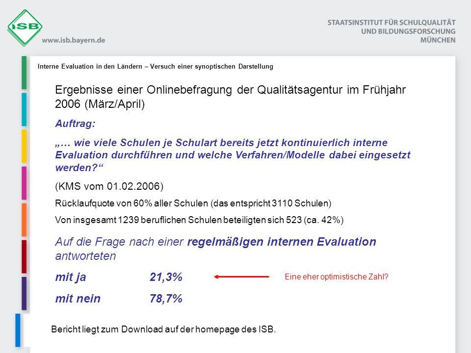 Ergebnisse einer Onlinebefragung der Qualitätsagentur im Frühjahr 2006 (März/April) Auftrag: … wie viele Schulen je Schulart bereits jetzt kontinuierl