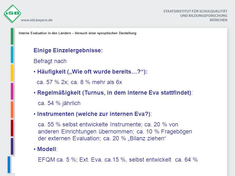 Einige Einzelergebnisse: Befragt nach Häufigkeit (Wie oft wurde bereits…?): ca. 57 % 2x; ca. 8 % mehr als 6x Regelmäßigkeit (Turnus, in dem interne Ev