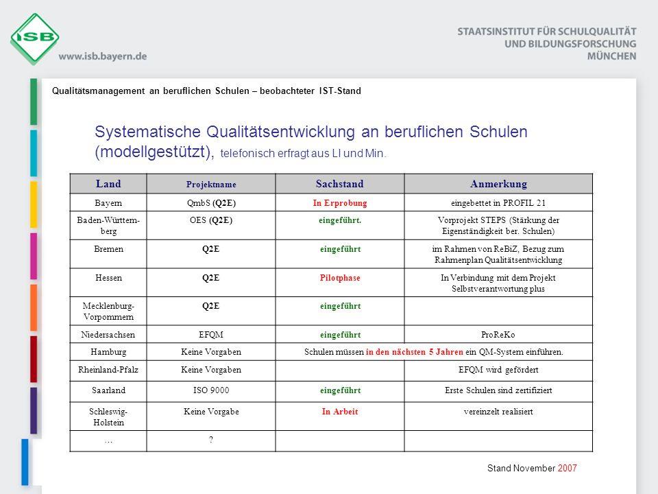 Land Projektname SachstandAnmerkung BayernQmbS (Q2E)In Erprobungeingebettet in PROFIL 21 Baden-Württem- berg OES (Q2E)eingeführt.Vorprojekt STEPS (Stä