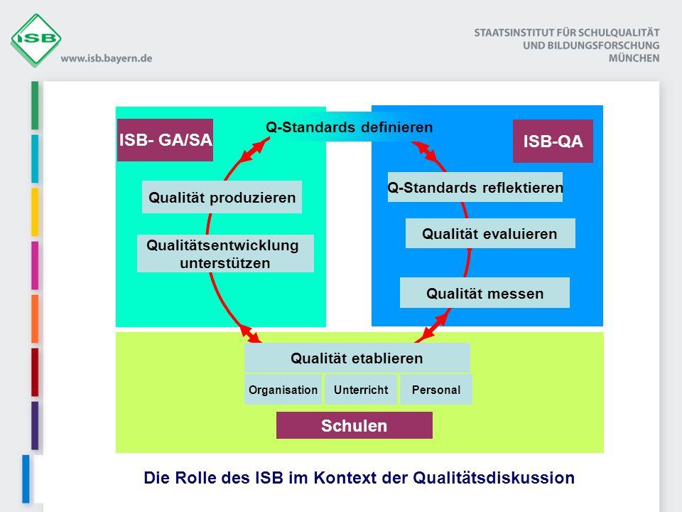 Politischer Auftrag Notwendige Strukturen läuft Personalausstattung Personalqualifizierung Konzeptentwicklung ja 80% ja Laufende Evaluationen Sommer 2003Feb.043 – 5 Jahre VorgängerprojekteInstitutionalisierung Modellversuch (BES) Qualitätsentwicklung in der Berufsschule Projekt (FS) Innere Schulentwicklung durch externe Beratung Modellversuchsprogramm SINUS MODUS 21, ein Projekt des Bildungspakts Bayern Schulversuch (GYM) Umsetzung des EFQM-Modells als Beitrag zur inneren Schulentwicklung Ernennung u.