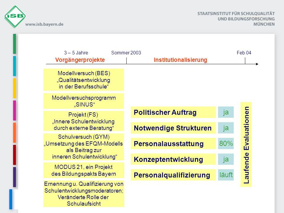 Land Projektname SachstandAnmerkung BayernQmbS (Q2E)In Erprobungeingebettet in PROFIL 21 Baden-Württem- berg OES (Q2E)eingeführt.Vorprojekt STEPS (Stärkung der Eigenständigkeit ber.