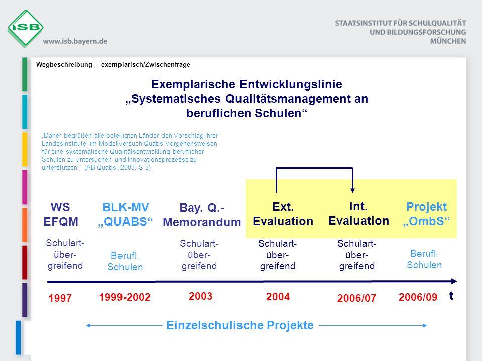 Exemplarische Entwicklungslinie Systematisches Qualitätsmanagement an beruflichen Schulen t Schulart- über- greifend Berufl. Schulen WS EFQM BLK-MV QU