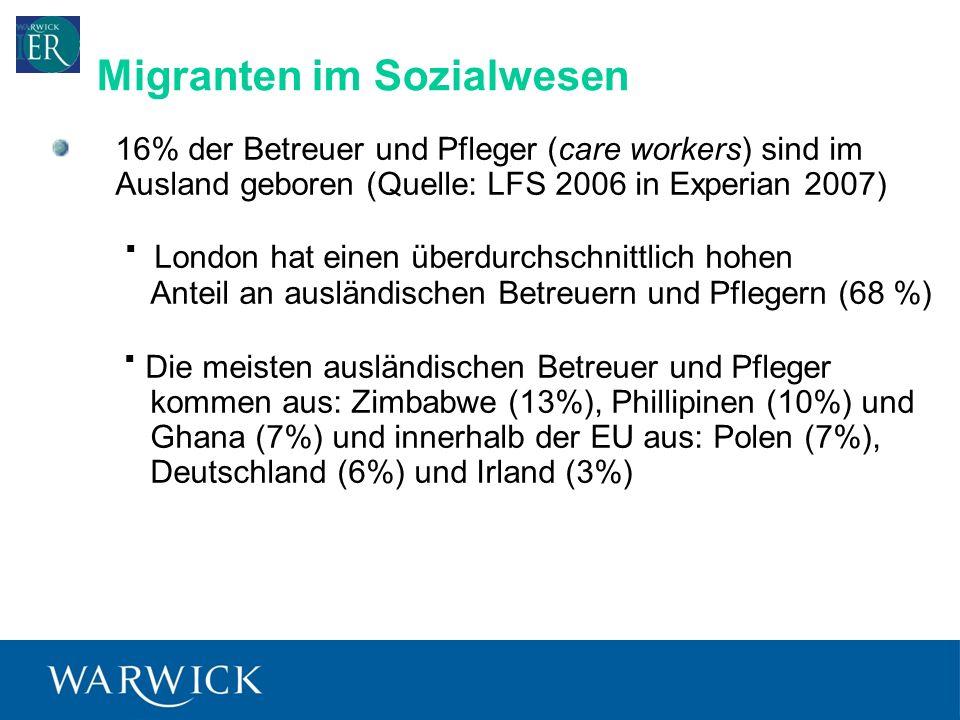 10 16% der Betreuer und Pfleger (care workers) sind im Ausland geboren (Quelle: LFS 2006 in Experian 2007) London hat einen überdurchschnittlich hohen Anteil an ausländischen Betreuern und Pflegern (68 %) Die meisten ausländischen Betreuer und Pfleger kommen aus: Zimbabwe (13%), Phillipinen (10%) und Ghana (7%) und innerhalb der EU aus: Polen (7%), Deutschland (6%) und Irland (3%) Migranten im Sozialwesen