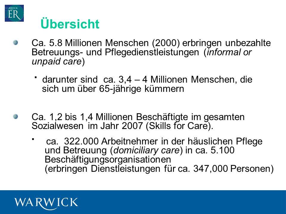 3 Ca. 5.8 Millionen Menschen (2000) erbringen unbezahlte Betreuungs- und Pflegedienstleistungen (informal or unpaid care) darunter sind ca. 3,4 – 4 Mi