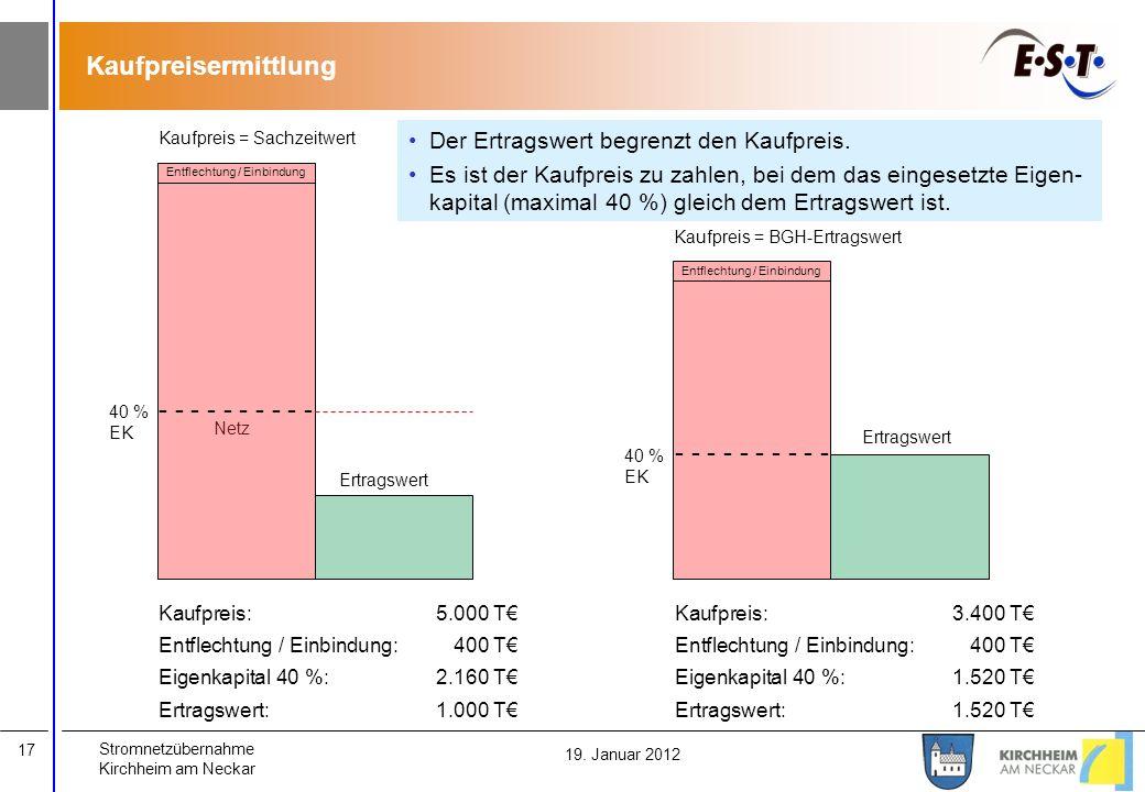 Stromnetzübernahme Kirchheim am Neckar 17 19. Januar 2012 Kaufpreisermittlung Kaufpreis:5.000 T Entflechtung / Einbindung:400 T Eigenkapital 40 %:2.16