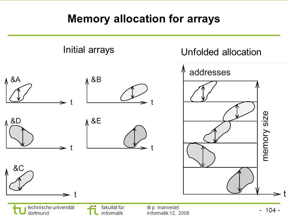 - 104 - technische universität dortmund fakultät für informatik p. marwedel, informatik 12, 2008 TU Dortmund Memory allocation for arrays Initial arra