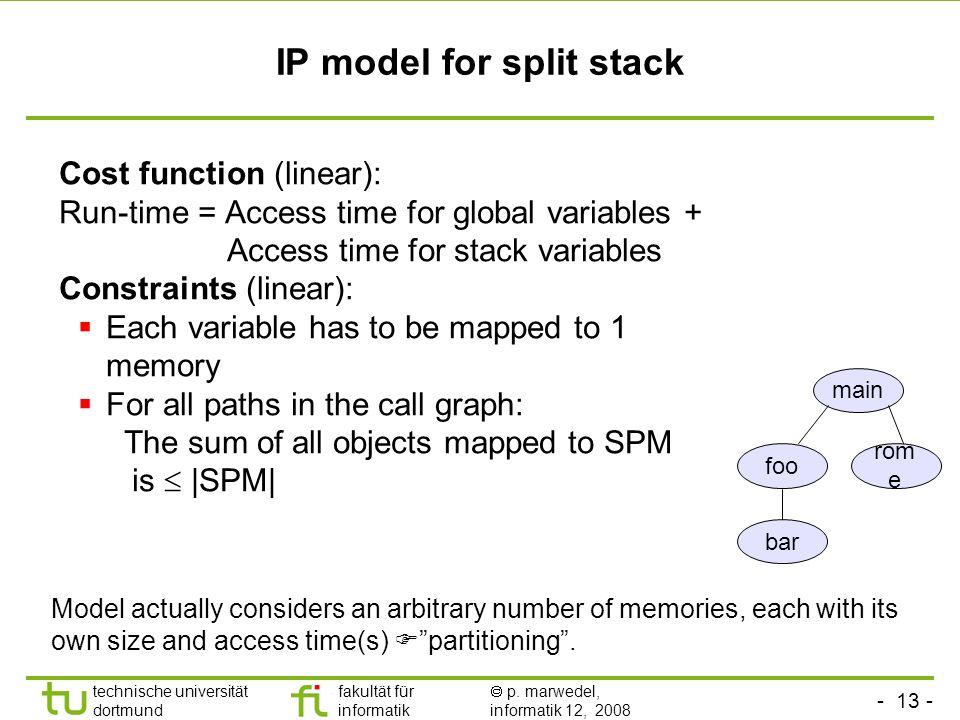 - 13 - technische universität dortmund fakultät für informatik p. marwedel, informatik 12, 2008 TU Dortmund IP model for split stack Cost function (li