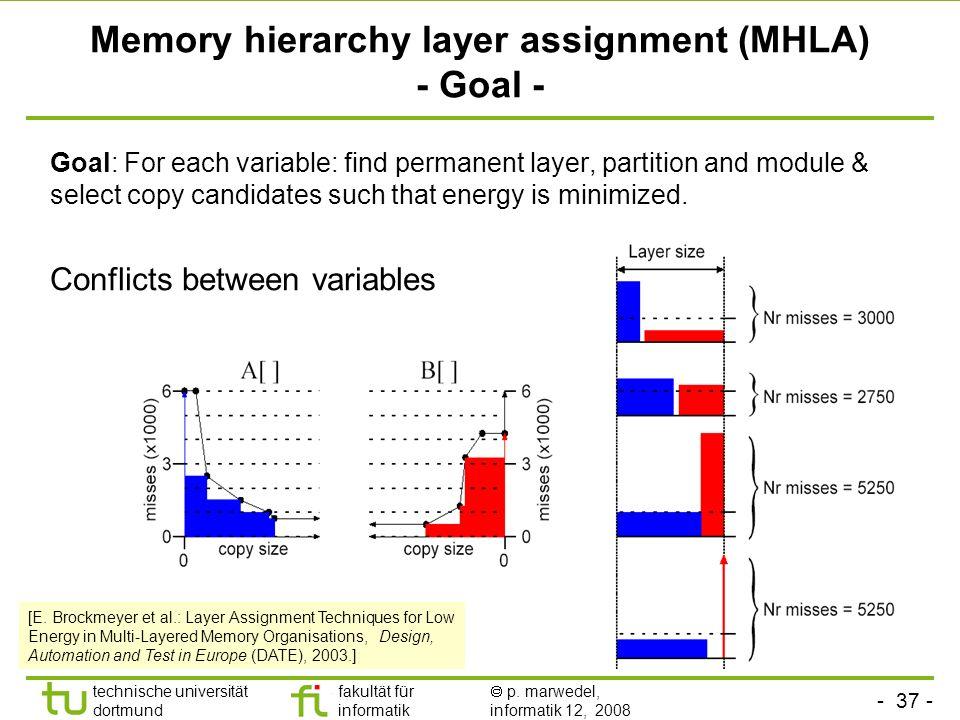 - 37 - technische universität dortmund fakultät für informatik p. marwedel, informatik 12, 2008 TU Dortmund Memory hierarchy layer assignment (MHLA) -