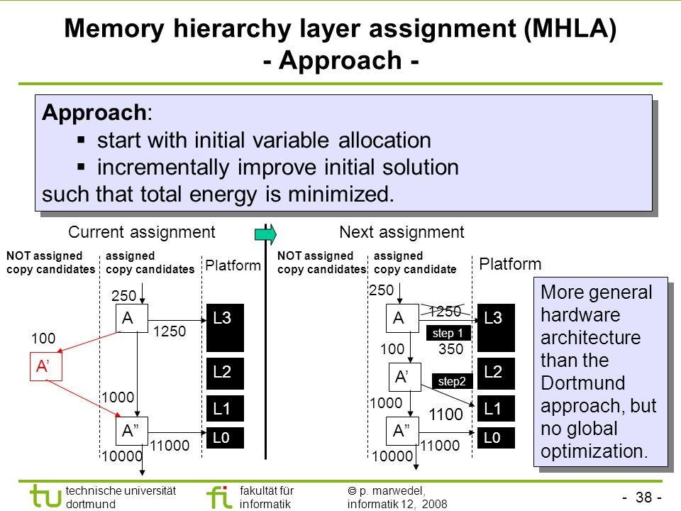 - 38 - technische universität dortmund fakultät für informatik p. marwedel, informatik 12, 2008 TU Dortmund Memory hierarchy layer assignment (MHLA) -