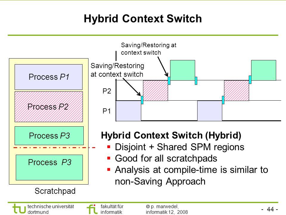 - 44 - technische universität dortmund fakultät für informatik p. marwedel, informatik 12, 2008 TU Dortmund Hybrid Context Switch Hybrid Context Switc