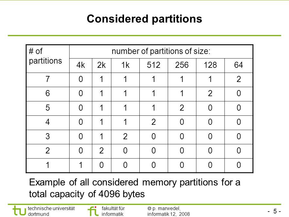 - 5 - technische universität dortmund fakultät für informatik p. marwedel, informatik 12, 2008 TU Dortmund Considered partitions # of partitions numbe