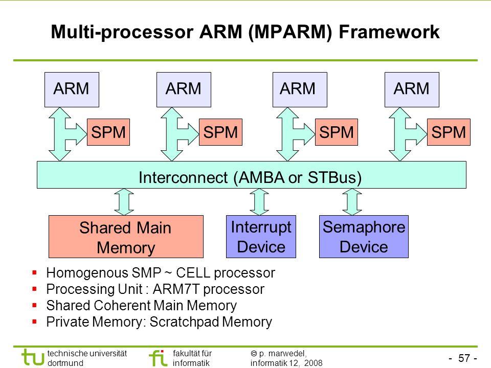 - 57 - technische universität dortmund fakultät für informatik p. marwedel, informatik 12, 2008 TU Dortmund Multi-processor ARM (MPARM) Framework Homo