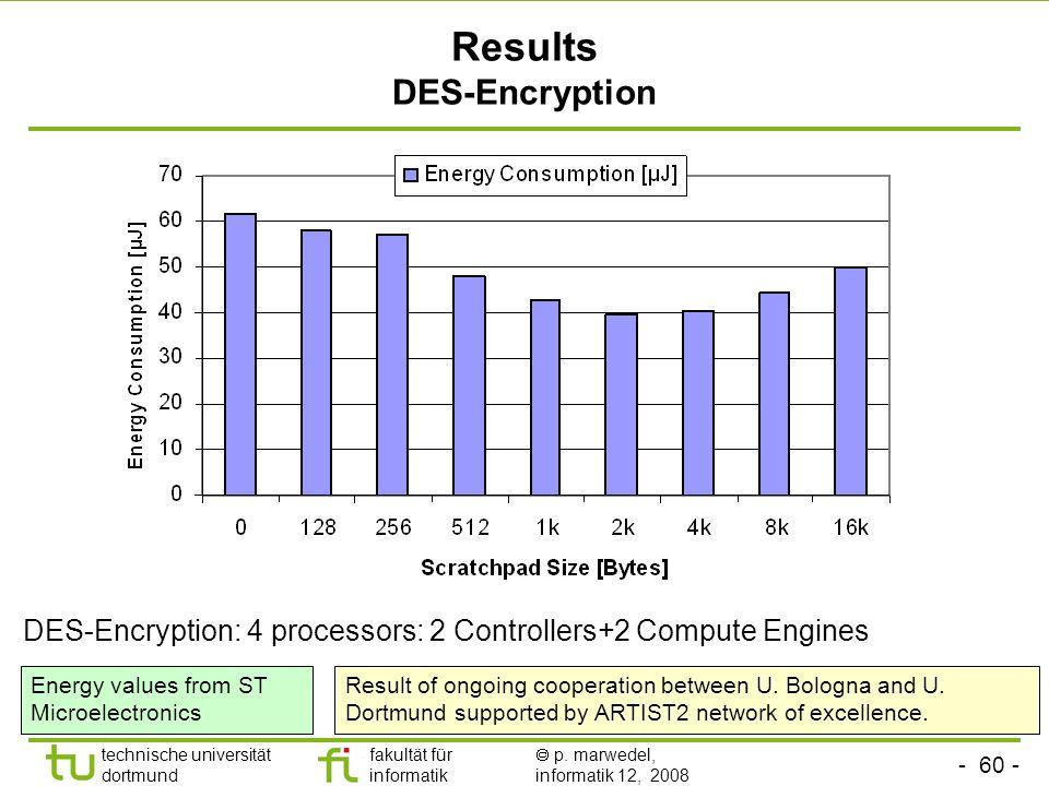 - 60 - technische universität dortmund fakultät für informatik p. marwedel, informatik 12, 2008 TU Dortmund Results DES-Encryption DES-Encryption: 4 p