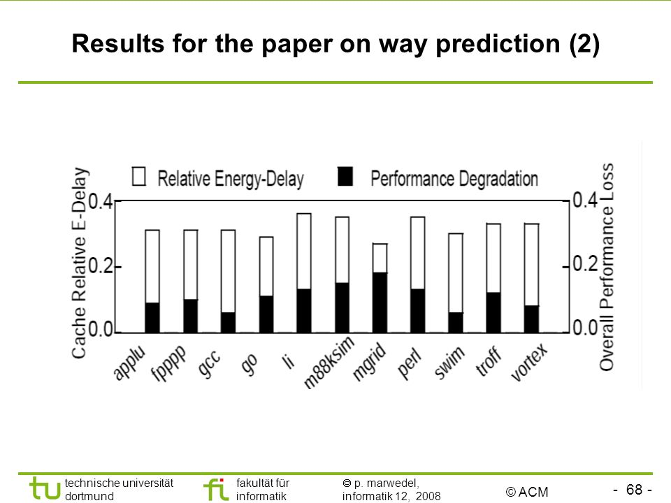 - 68 - technische universität dortmund fakultät für informatik p. marwedel, informatik 12, 2008 TU Dortmund Results for the paper on way prediction (2