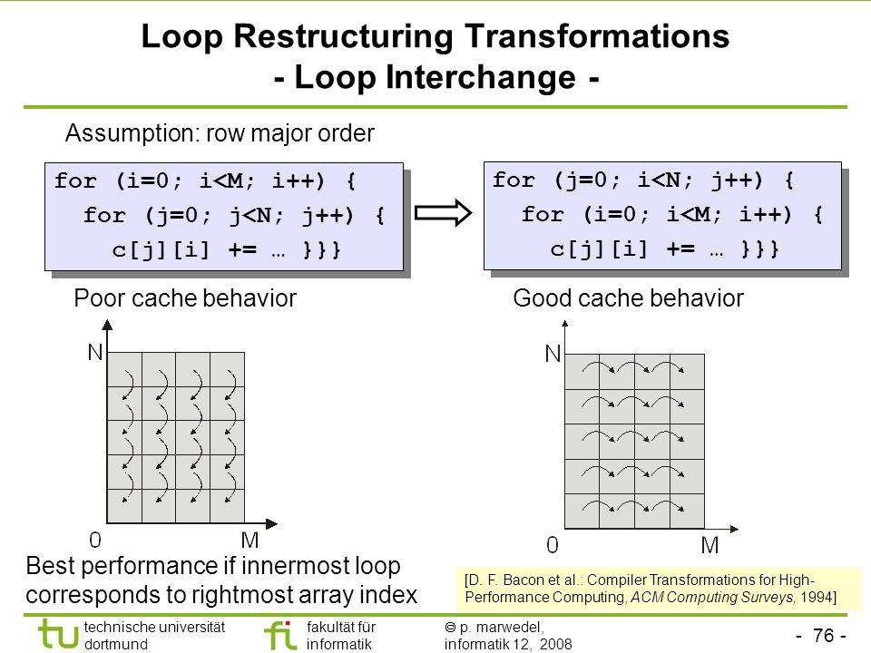- 76 - technische universität dortmund fakultät für informatik p. marwedel, informatik 12, 2008 TU Dortmund Loop Restructuring Transformations - Loop