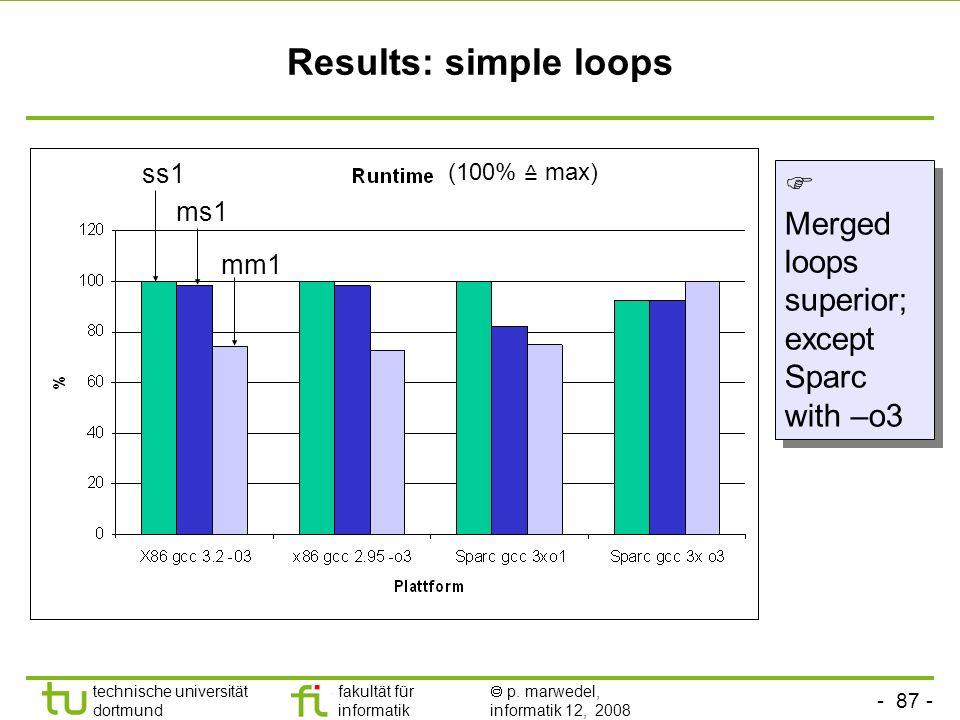 - 87 - technische universität dortmund fakultät für informatik p. marwedel, informatik 12, 2008 TU Dortmund Results: simple loops Merged loops superio