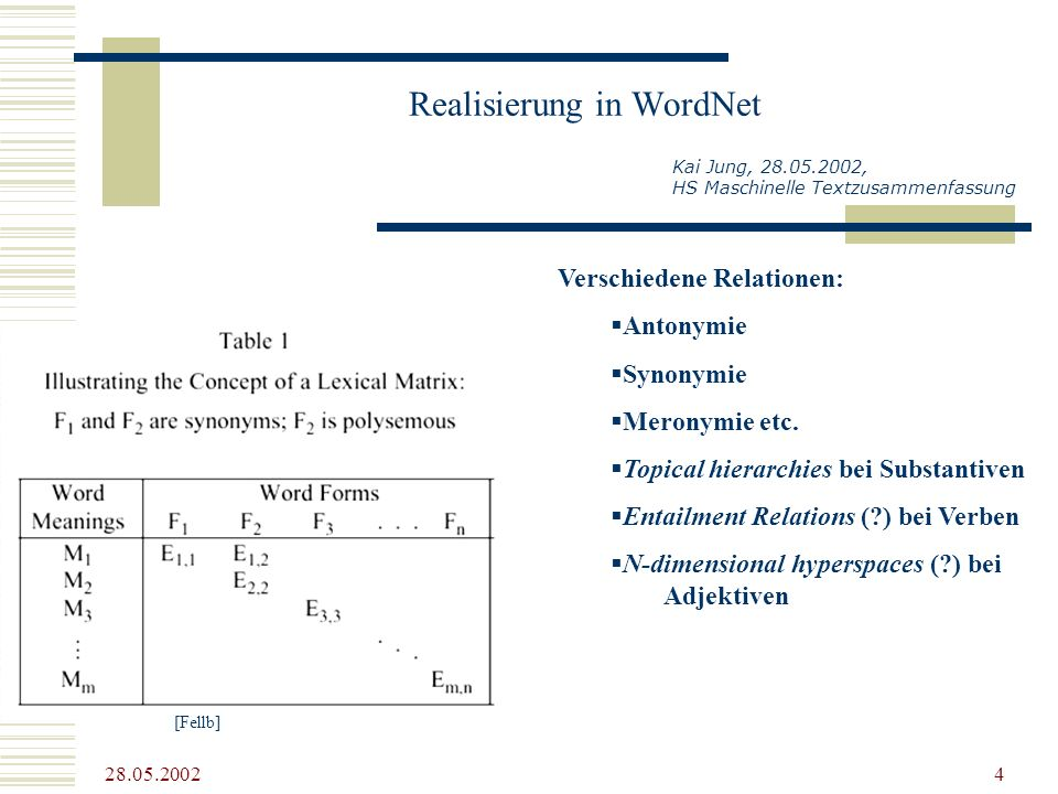 28.05.2002 4 Realisierung in WordNet Kai Jung, 28.05.2002, HS Maschinelle Textzusammenfassung [Fellb] Verschiedene Relationen: Antonymie Synonymie Mer