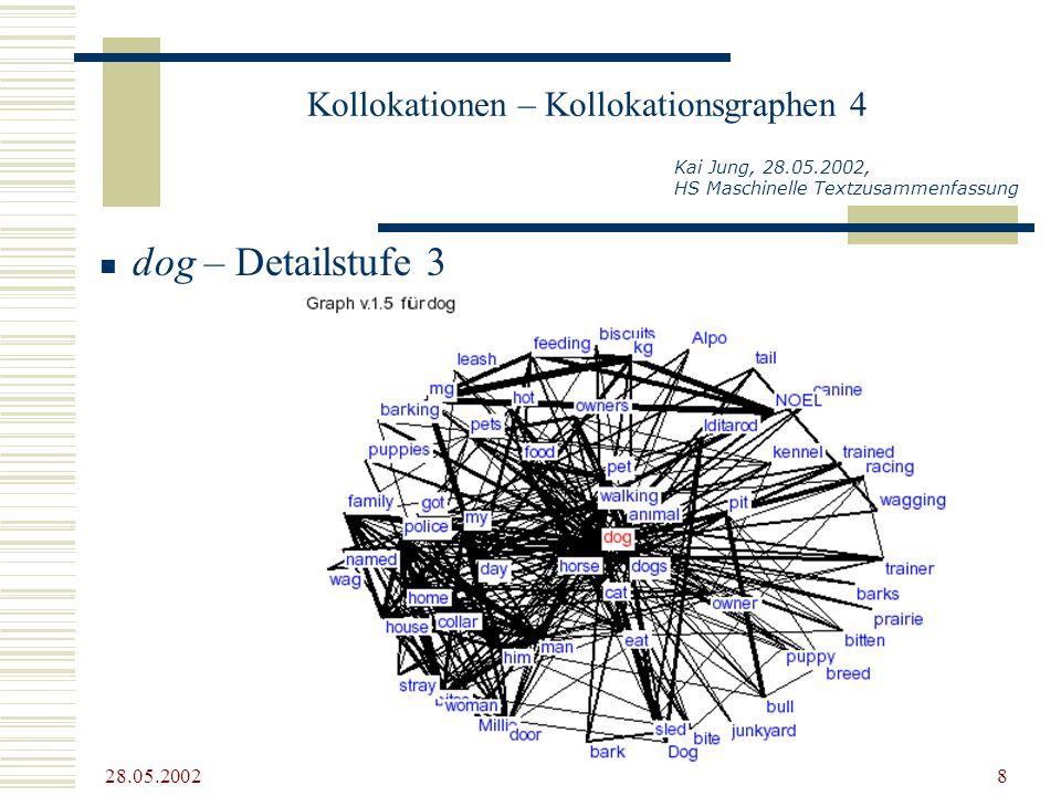 28.05.2002 9 Lexical Chainer [Brunn01] Brunn, Meru et.al.: Text Summarization using lexical Chains.
