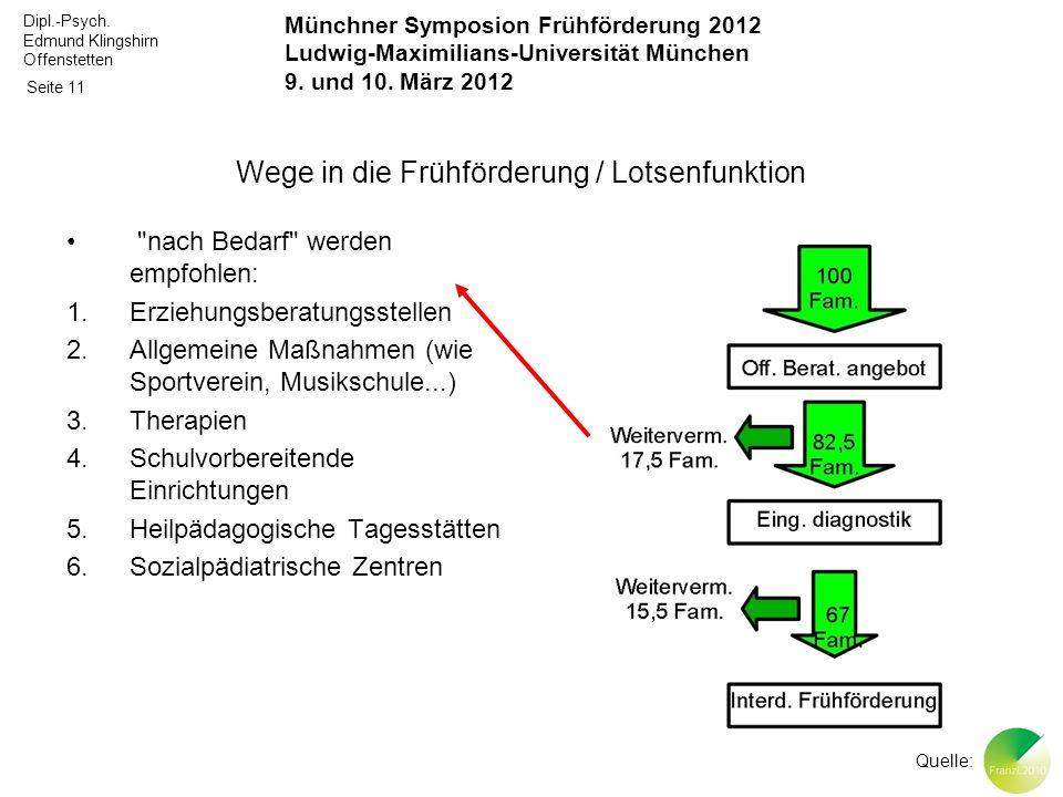 Dipl.-Psych. Edmund Klingshirn Offenstetten Seite 11 Wege in die Frühförderung / Lotsenfunktion
