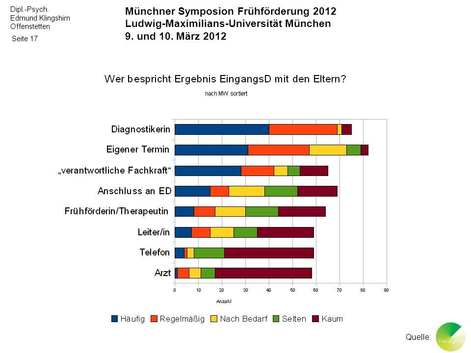 Dipl.-Psych. Edmund Klingshirn Offenstetten Seite 17 Münchner Symposion Frühförderung 2012 Ludwig-Maximilians-Universität München 9. und 10. März 2012