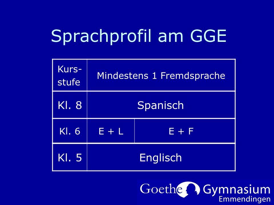 Sprachprofil am GGE Um Ihr Firmenlogo auf diese Folie einzufügen: Im Menü Einfügen Wählen Sie Grafik Wählen Sie Ihre Logodatei Klicken Sie auf OK Um d