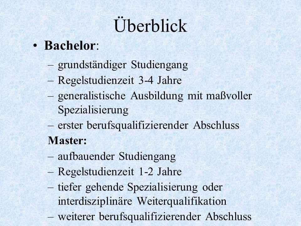 Überblick Bachelor: –grundständiger Studiengang –Regelstudienzeit 3-4 Jahre –generalistische Ausbildung mit maßvoller Spezialisierung –erster berufsqu