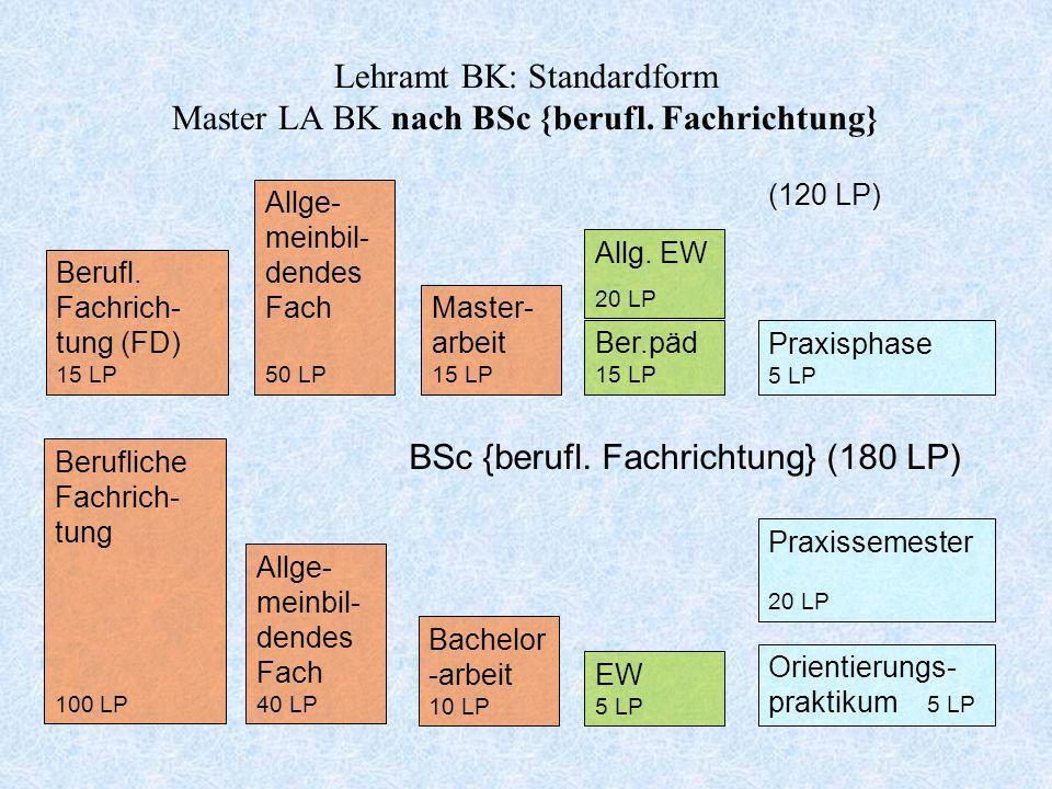 Lehramt BK: Standardform Master LA BK nach BSc {berufl. Fachrichtung} Allg. EW 20 LP Berufl. Fachrich- tung (FD) 15 LP Allge- meinbil- dendes Fach 50