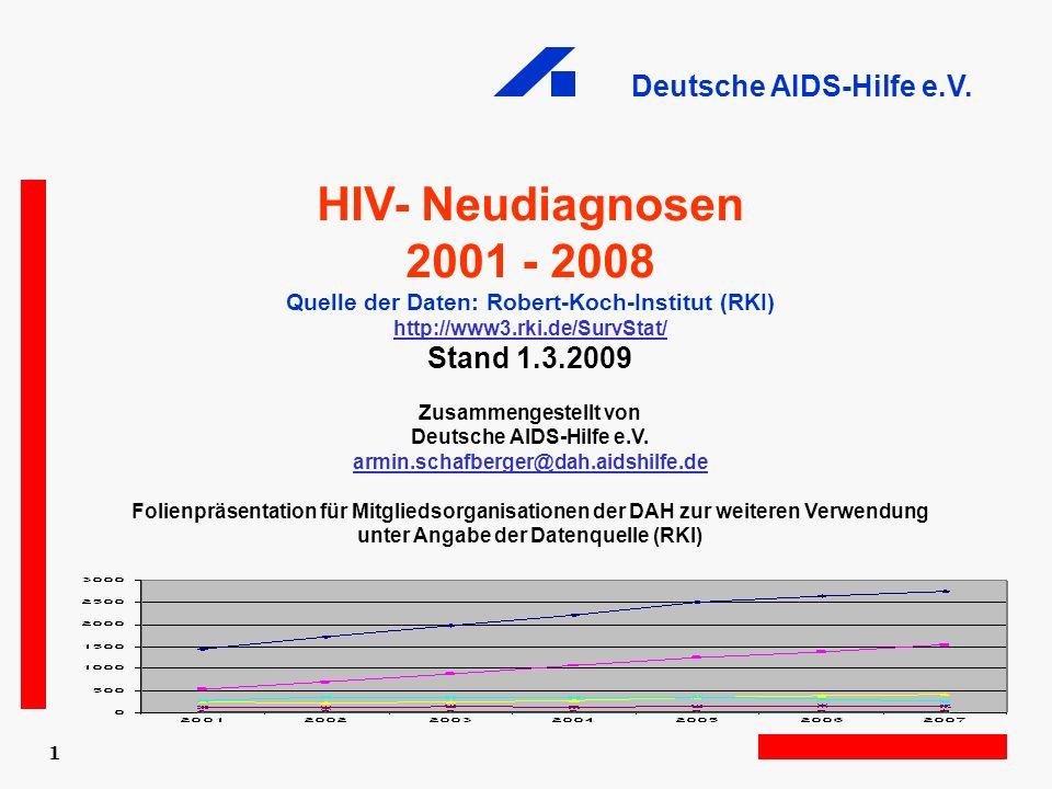 Deutsche AIDS-Hilfe e.V. 1 HIV- Neudiagnosen 2001 - 2008 Quelle der Daten: Robert-Koch-Institut (RKI) http://www3.rki.de/SurvStat/ Stand 1.3.2009 Zusa
