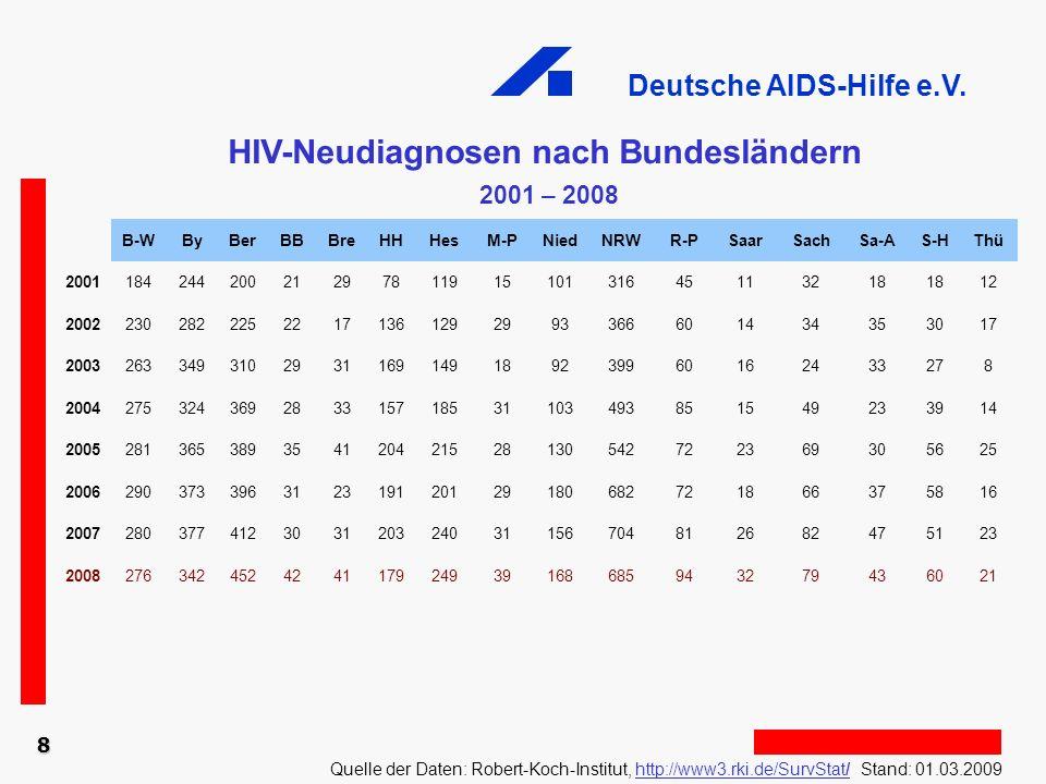 Deutsche AIDS-Hilfe e.V. 8 HIV-Neudiagnosen nach Bundesländern 2001 – 2008 Quelle der Daten: Robert-Koch-Institut, http://www3.rki.de/SurvStat/ Stand: