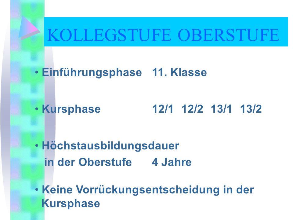 KOLLEGSTUFE OBERSTUFE Einführungsphase11.