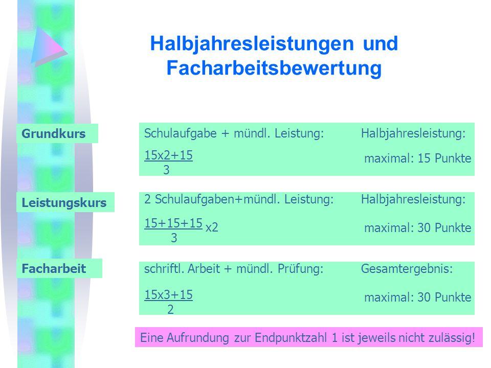 Grundkurs Schulaufgabe + mündl.