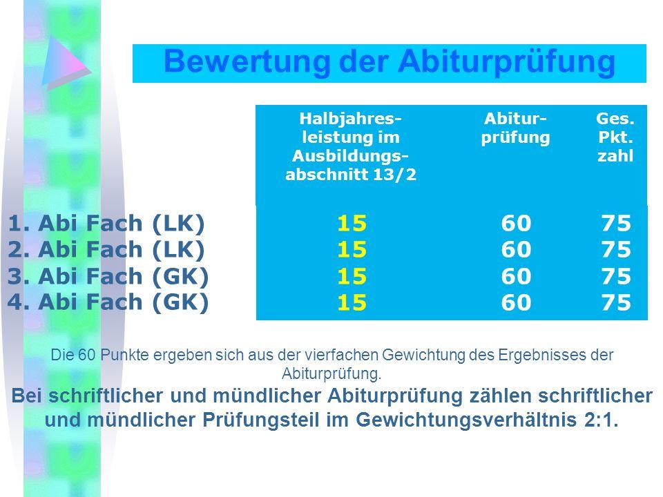 Bewertung der Abiturprüfung.
