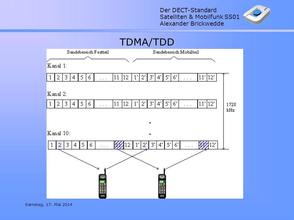 Der DECT-Standard Satelliten & Mobilfunk SS01 Alexander Brickwedde Samstag, 17. Mai 2014 TDMA/TDD