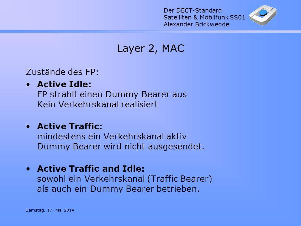 Der DECT-Standard Satelliten & Mobilfunk SS01 Alexander Brickwedde Samstag, 17. Mai 2014 Layer 2, MAC Zustände des FP: Active Idle: FP strahlt einen D