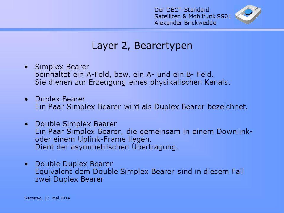 Der DECT-Standard Satelliten & Mobilfunk SS01 Alexander Brickwedde Samstag, 17. Mai 2014 Layer 2, Bearertypen Simplex Bearer beinhaltet ein A-Feld, bz