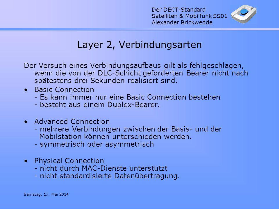Der DECT-Standard Satelliten & Mobilfunk SS01 Alexander Brickwedde Samstag, 17. Mai 2014 Layer 2, Verbindungsarten Der Versuch eines Verbindungsaufbau