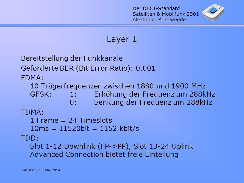 Der DECT-Standard Satelliten & Mobilfunk SS01 Alexander Brickwedde Samstag, 17. Mai 2014 Layer 1 Bereitstellung der Funkkanäle Geforderte BER (Bit Err