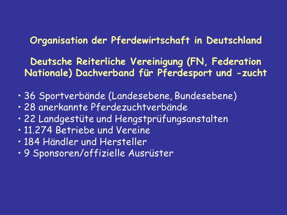 Organisation der Pferdewirtschaft in Deutschland Deutsche Reiterliche Vereinigung (FN, Federation Nationale) Dachverband für Pferdesport und -zucht 36 Sportverbände (Landesebene, Bundesebene) 28 anerkannte Pferdezuchtverbände 22 Landgestüte und Hengstprüfungsanstalten 11.274 Betriebe und Vereine 184 Händler und Hersteller 9 Sponsoren/offizielle Ausrüster